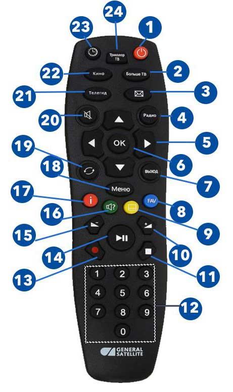 Пульт Триколор ТВ с кнопками.jpg